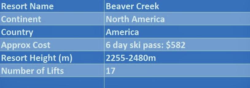 Beaver-Creek-Table