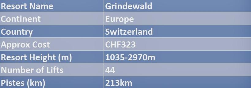 grindewald-table