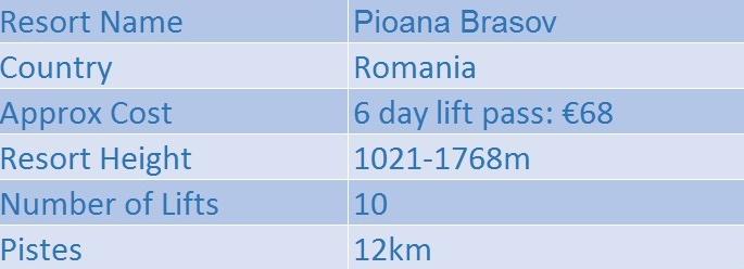 romania-piste