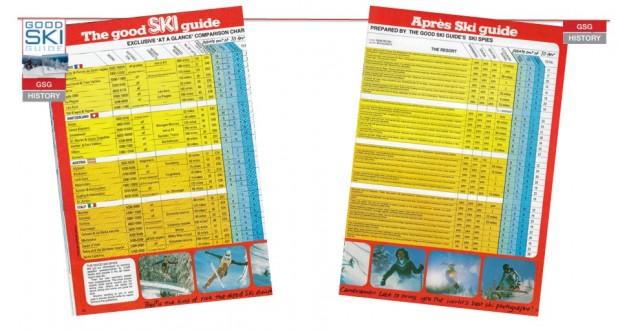 Good Ski Guide 10 point resort guide