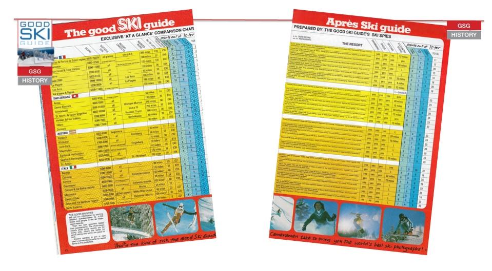 GSG 10 point resort guide